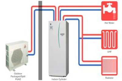 A diagram of a hot water heat pump